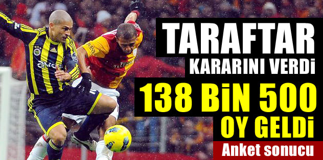 Anketten 'Fenerbahçe' çıktı