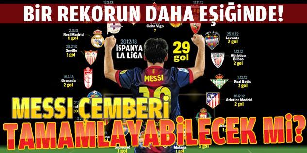 Messi'den yeni bir rekor
