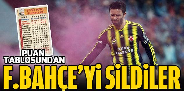 Taka, Fenerbahçe'yi sildi