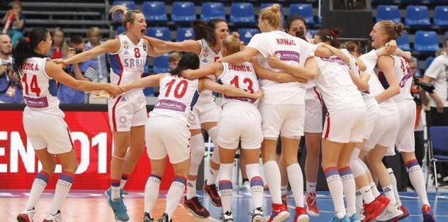 Kadınlarda şampiyon Sırbistan