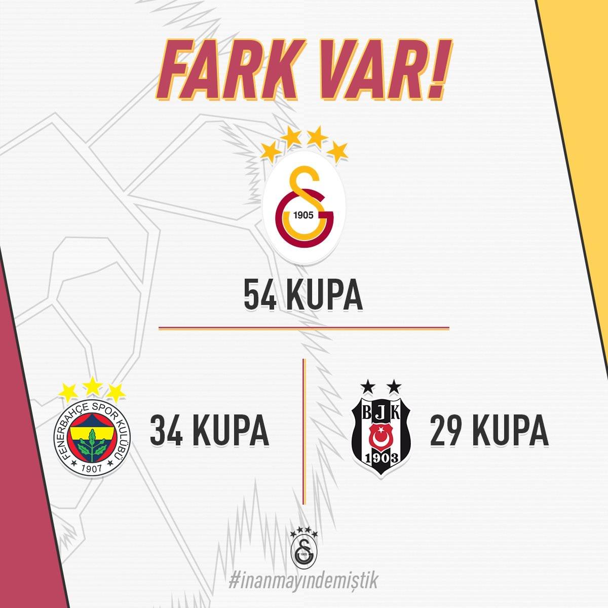 Galatasaray, ezeli rakiplerine 8 puanlık fark attı 58