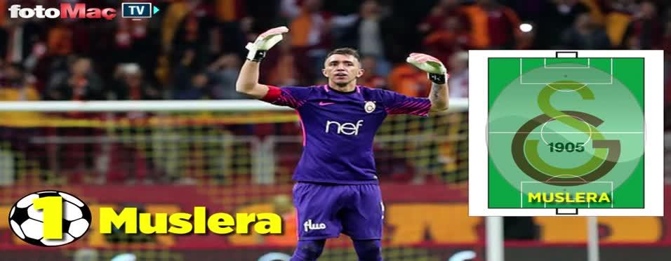 Galatasaray'ın Konyaspor ilk 11'i