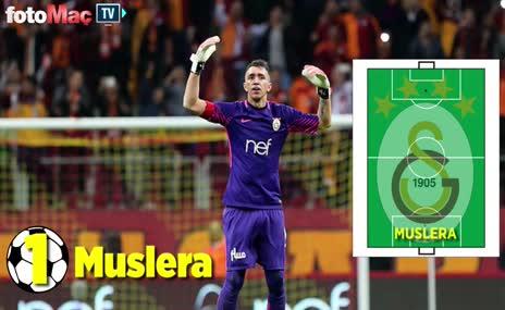 Galatasaray'ın Alanyaspor 11'i